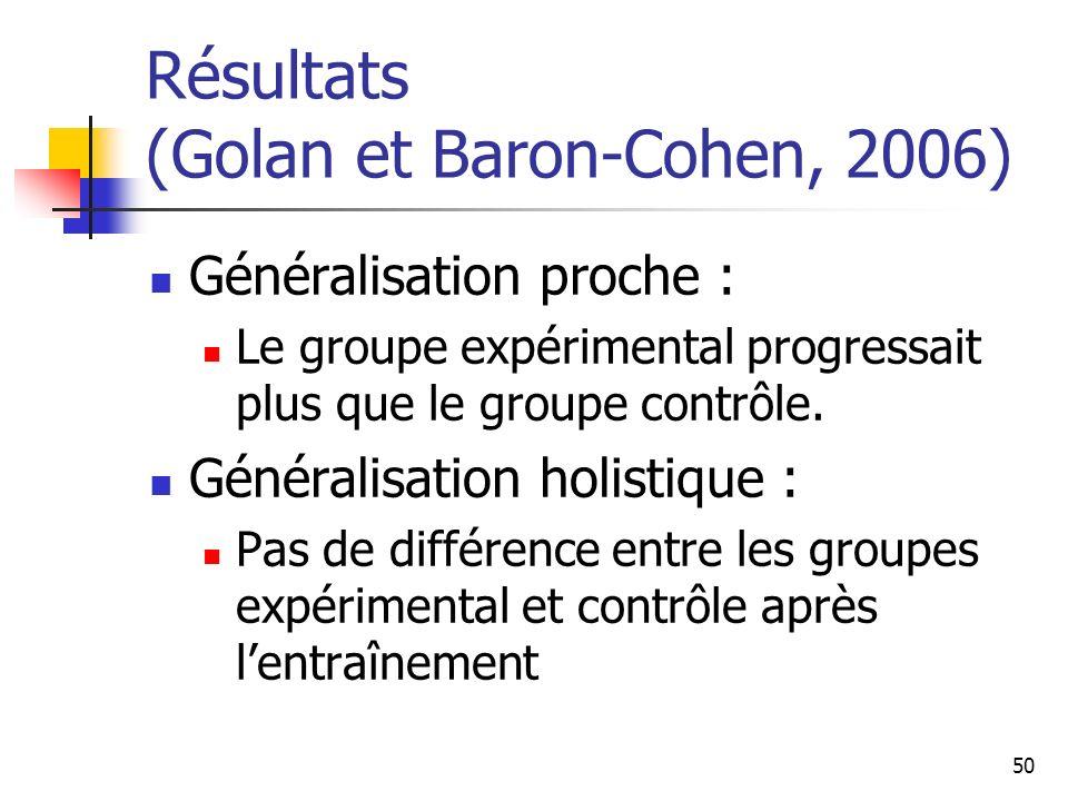 50 Résultats (Golan et Baron-Cohen, 2006) Généralisation proche : Le groupe expérimental progressait plus que le groupe contrôle. Généralisation holis