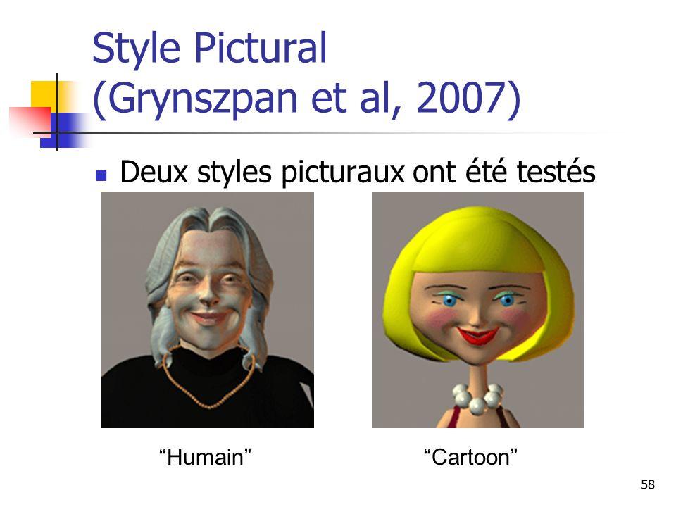 58 Style Pictural (Grynszpan et al, 2007) Deux styles picturaux ont été testés HumainCartoon