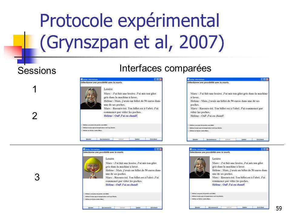 59 Protocole expérimental (Grynszpan et al, 2007) Interfaces comparées Sessions 1 2 3