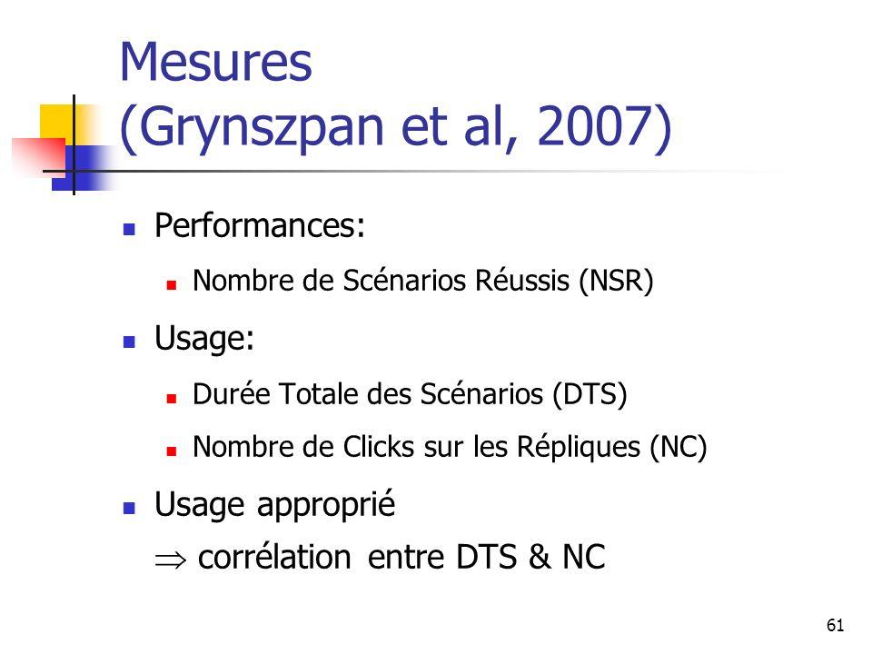 61 Mesures (Grynszpan et al, 2007) Performances: Nombre de Scénarios Réussis (NSR) Usage: Durée Totale des Scénarios (DTS) Nombre de Clicks sur les Ré