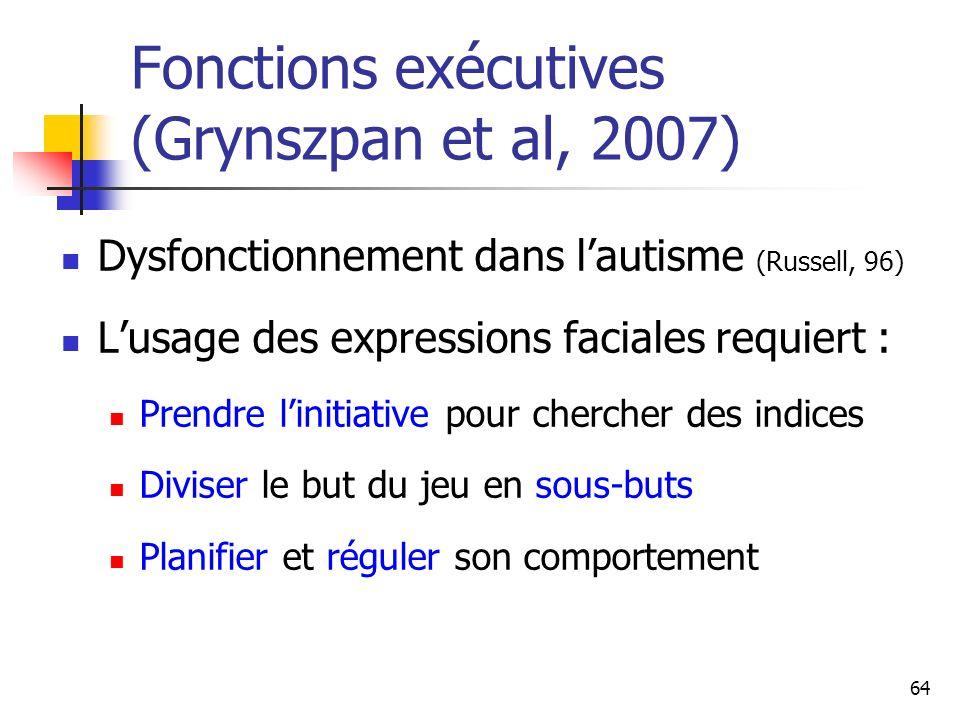 64 Fonctions exécutives (Grynszpan et al, 2007) Dysfonctionnement dans lautisme (Russell, 96) Lusage des expressions faciales requiert : Prendre linit
