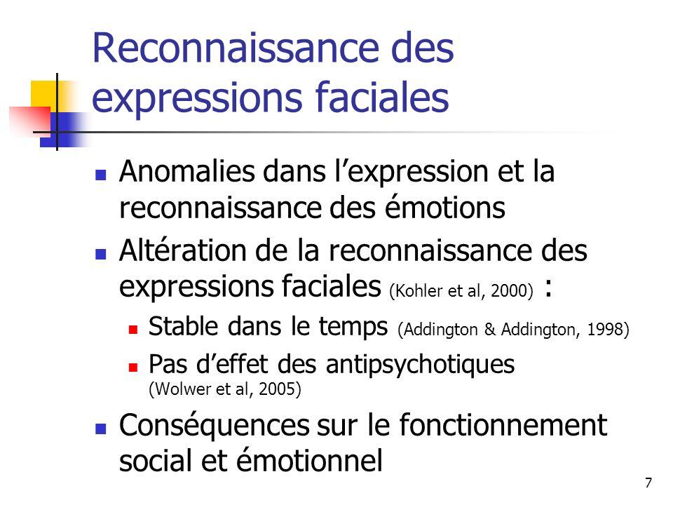 18 Résultats (Wolwer et al, 2005) Reconnaissance des expressions faciales : Progression du groupe TAR Pas de différences pour les groupes CRT et TAU Tests neurocognitifs : Progression du groupe CRT en mémoire verbale Légère progression du groupe TAR en mémoire de travail