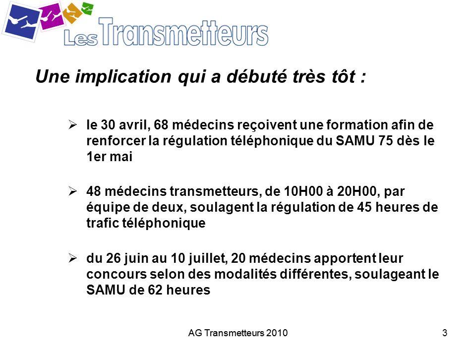 AG Transmetteurs 20103 Une implication qui a débuté très tôt : le 30 avril, 68 médecins reçoivent une formation afin de renforcer la régulation téléph