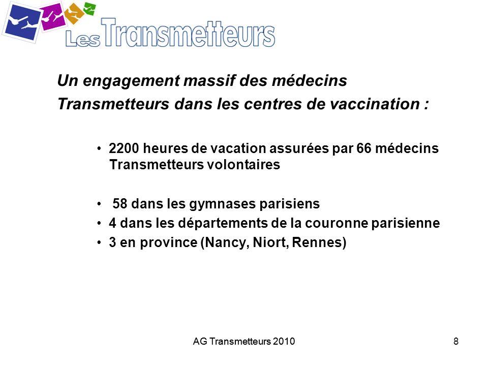 AG Transmetteurs 20108 Un engagement massif des médecins Transmetteurs dans les centres de vaccination : 2200 heures de vacation assurées par 66 médec