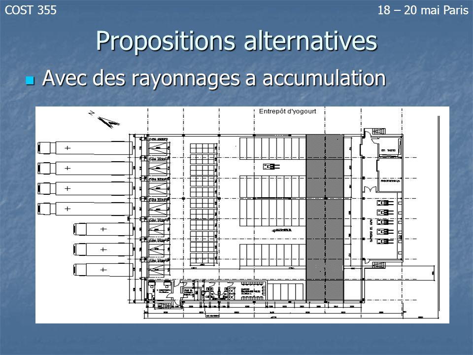 Propositions alternatives Avec des rayonnages a accumulation Avec des rayonnages a accumulation COST 35518 – 20 mai Paris