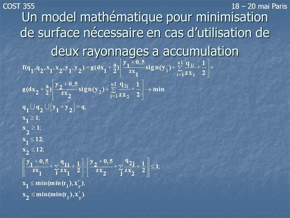Un model mathématique pour minimisation de surface nécessaire en cas dutilisation de deux rayonnages a accumulation COST 35518 – 20 mai Paris