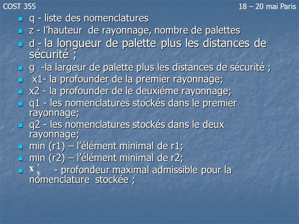 q - liste des nomenclatures q - liste des nomenclatures z - lhauteur de rayonnage, nombre de palettes z - lhauteur de rayonnage, nombre de palettes d