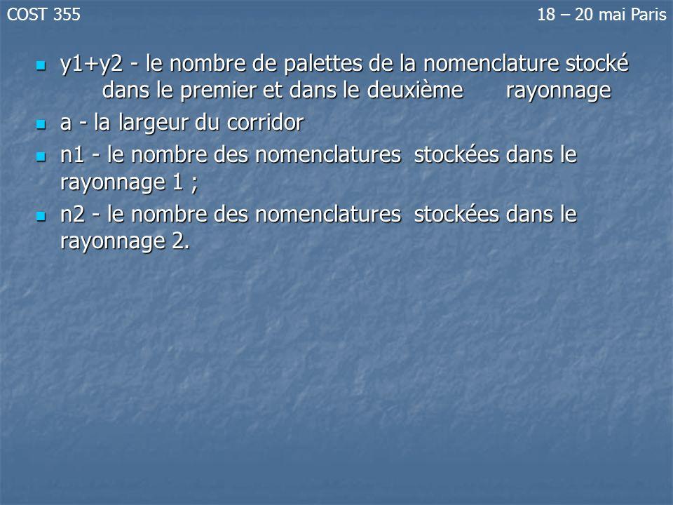 y1+y2 - le nombre de palettes de la nomenclature stocké dans le premier et dans le deuxièmerayonnage y1+y2 - le nombre de palettes de la nomenclature