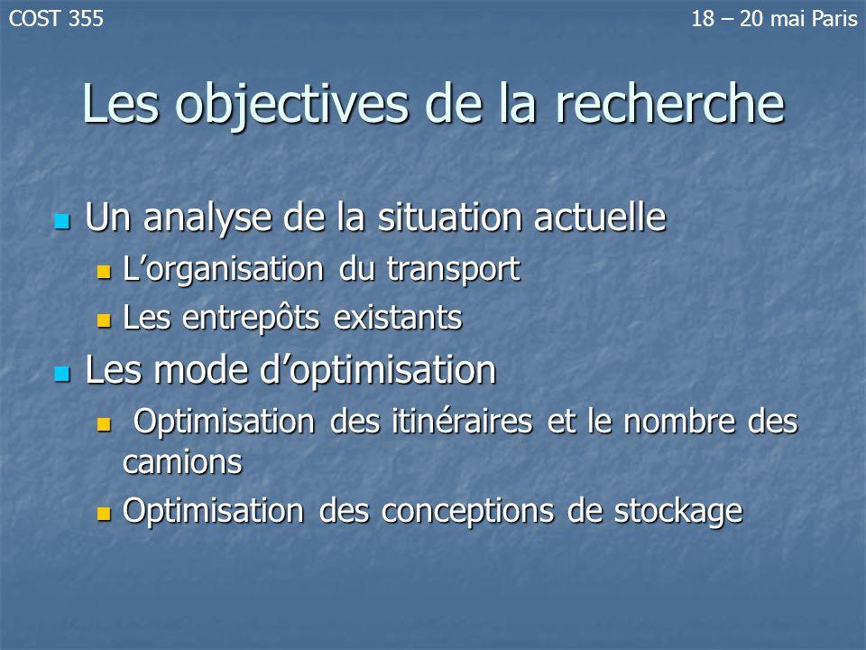 Les objectives de la recherche Un analyse de la situation actuelle Un analyse de la situation actuelle Lorganisation du transport Lorganisation du tra