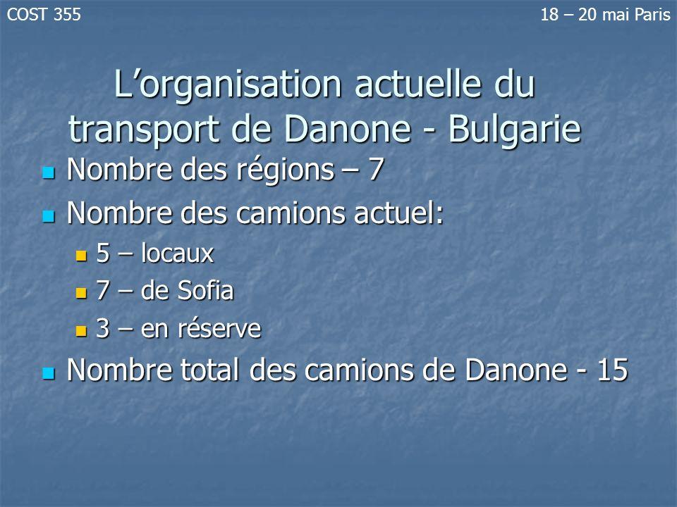 Lorganisation actuelle du transport de Danone - Bulgarie Nombre des régions – 7 Nombre des régions – 7 Nombre des camions actuel: Nombre des camions a