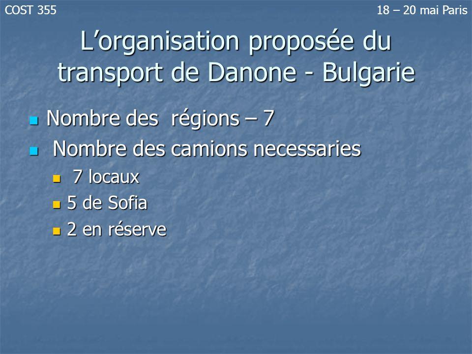 Lorganisation proposée du transport de Danone - Bulgarie Nombre des régions – 7 Nombre des régions – 7 Nombre des camions necessaries Nombre des camio