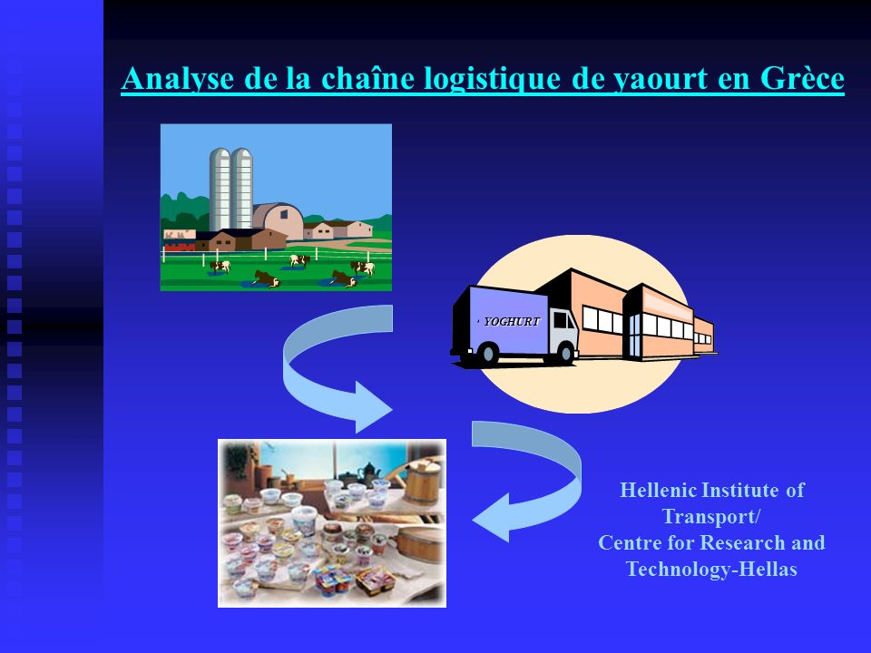 Analyse de la chaîne logistique de yaourt en Grèce YOGHURT Hellenic Institute of Transport/ Centre for Research and Technology-Hellas