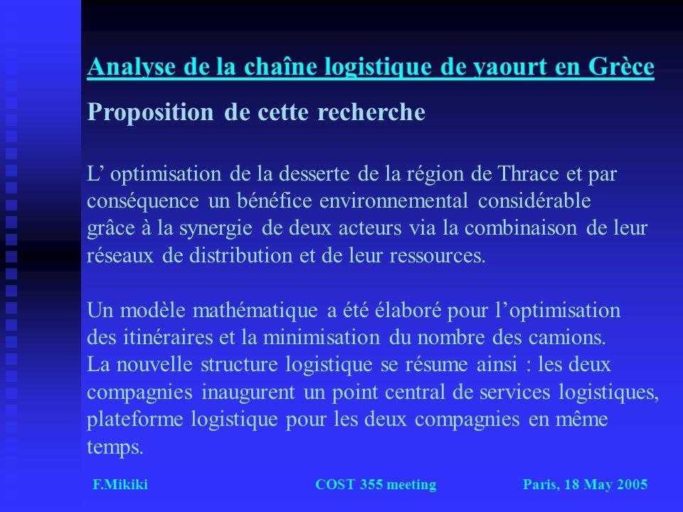 Paris, 18 May 2005F.MikikiCOST 355 meeting Analyse de la chaîne logistique de yaourt en Grèce Proposition de cette recherche L optimisation de la dess