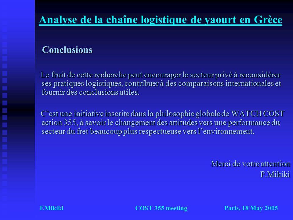 Paris, 18 May 2005F.MikikiCOST 355 meeting Analyse de la chaîne logistique de yaourt en Grèce Conclusions Conclusions Le fruit de cette recherche peut