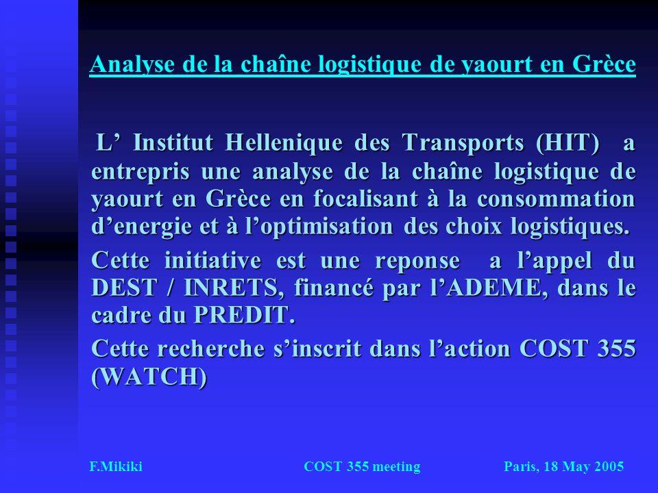 Paris, 18 May 2005F.MikikiCOST 355 meeting Analyse de la chaîne logistique de yaourt en Grèce L Institut Hellenique des Transports (HIT) a entrepris u