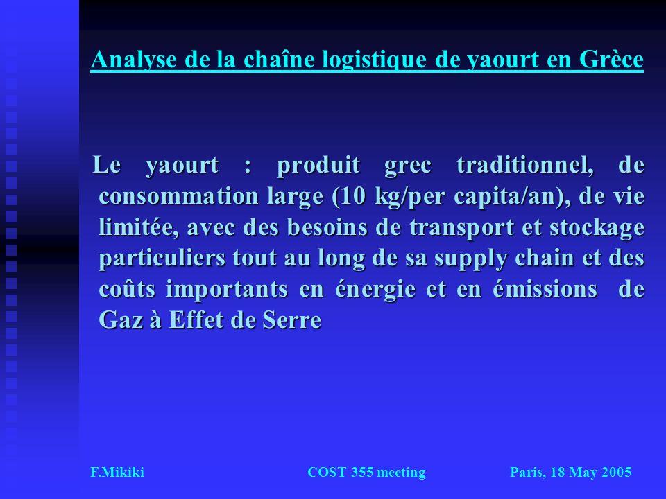 Paris, 18 May 2005F.MikikiCOST 355 meeting Analyse de la chaîne logistique de yaourt en Grèce Le yaourt : produit grec traditionnel, de consommation l