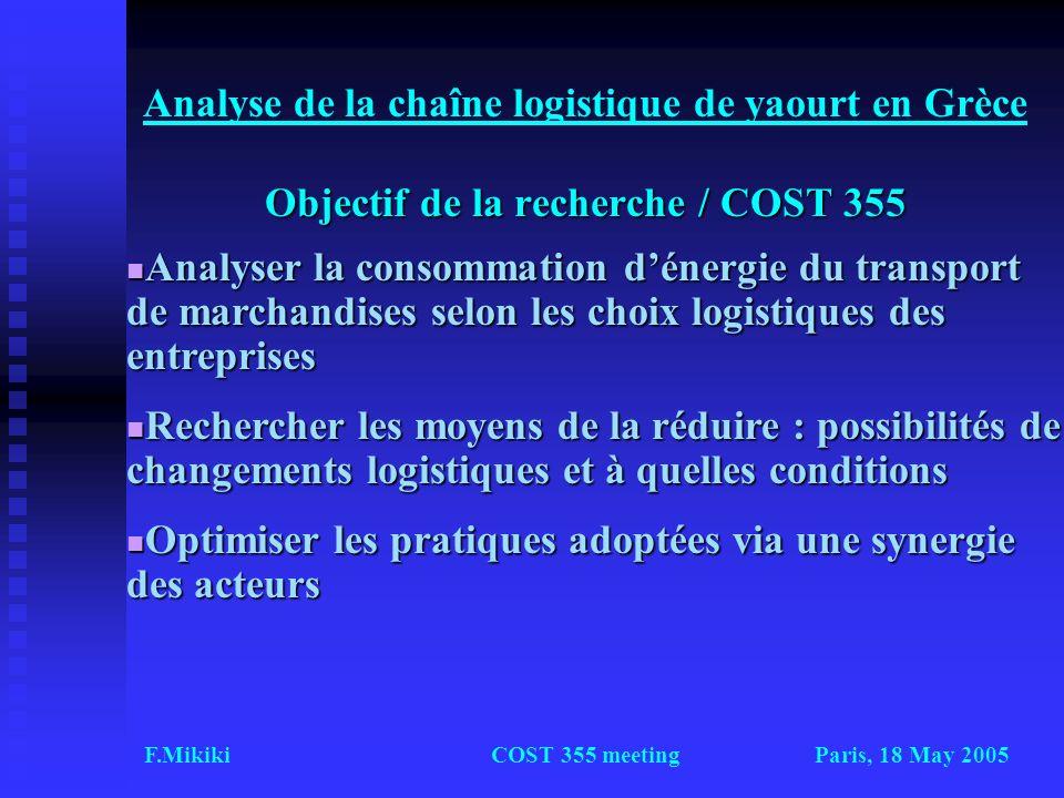 Paris, 18 May 2005F.MikikiCOST 355 meeting Objectif de la recherche / COST 355 Analyse de la chaîne logistique de yaourt en Grèce Objectif de la reche
