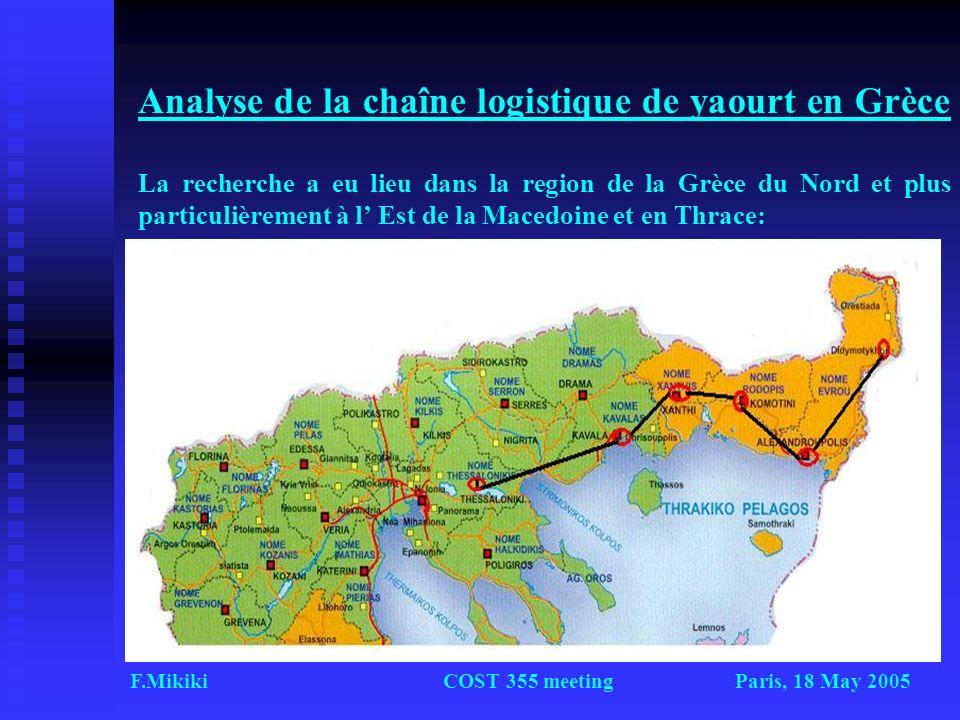 Paris, 18 May 2005F.MikikiCOST 355 meeting Analyse de la chaîne logistique de yaourt en Grèce La recherche a eu lieu dans la region de la Grèce du Nor