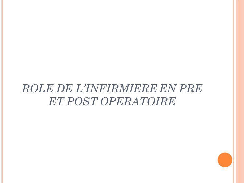 ROLE DE LINFIRMIERE EN PRE ET POST OPERATOIRE