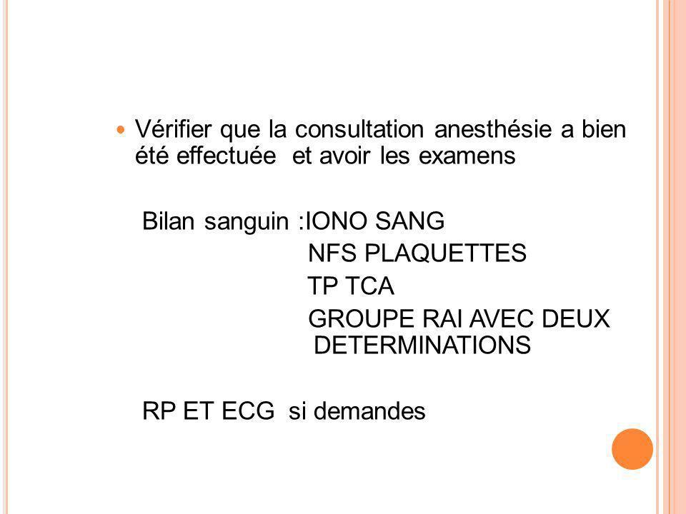 Vérifier que la consultation anesthésie a bien été effectuée et avoir les examens Bilan sanguin :IONO SANG NFS PLAQUETTES TP TCA GROUPE RAI AVEC DEUX