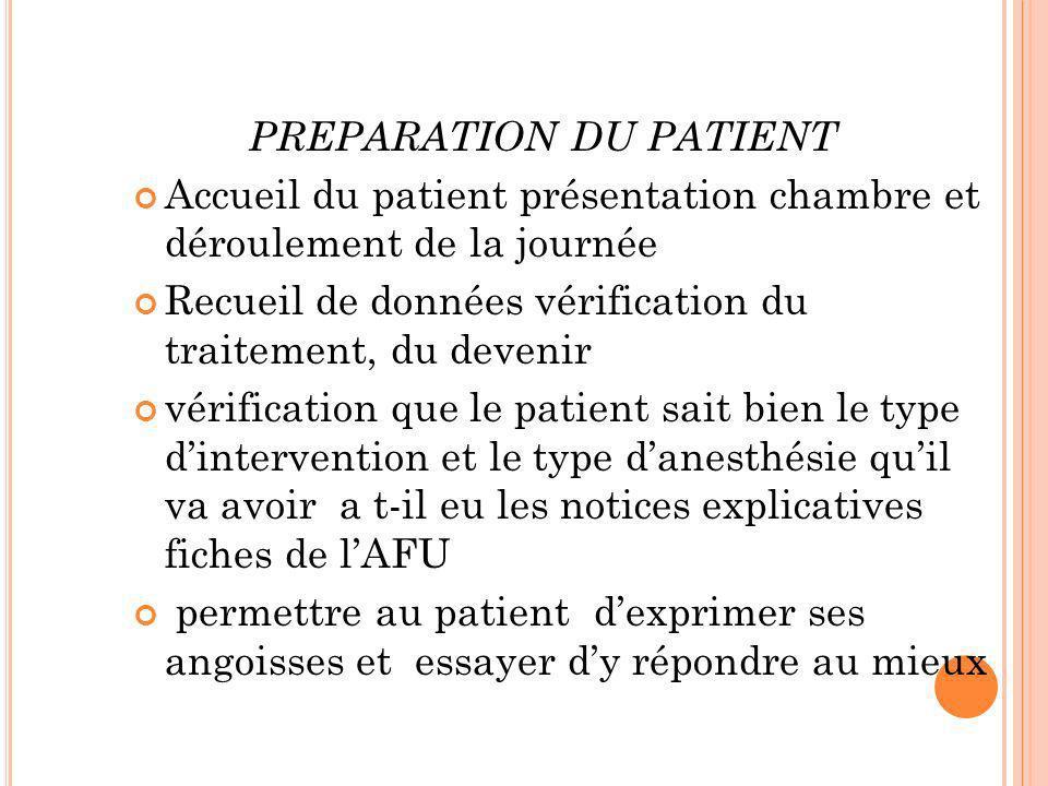 PREPARATION DU PATIENT Accueil du patient présentation chambre et déroulement de la journée Recueil de données vérification du traitement, du devenir