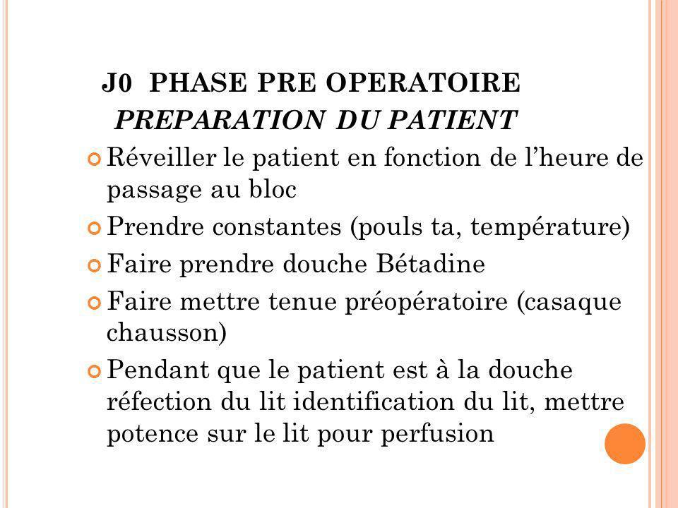 J0 PHASE PRE OPERATOIRE PREPARATION DU PATIENT Réveiller le patient en fonction de lheure de passage au bloc Prendre constantes (pouls ta, température