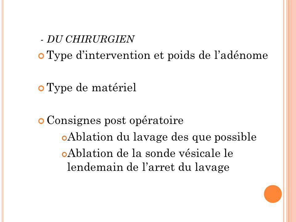 - DU CHIRURGIEN Type dintervention et poids de ladénome Type de matériel Consignes post opératoire Ablation du lavage des que possible Ablation de la