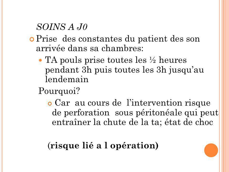 SOINS A J0 Prise des constantes du patient des son arrivée dans sa chambres: TA pouls prise toutes les ½ heures pendant 3h puis toutes les 3h jusquau