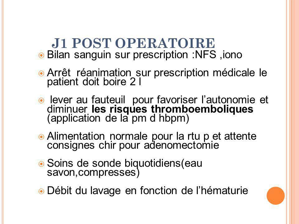 J1 POST OPERATOIRE Bilan sanguin sur prescription :NFS,iono Arrêt réanimation sur prescription médicale le patient doit boire 2 l lever au fauteuil po