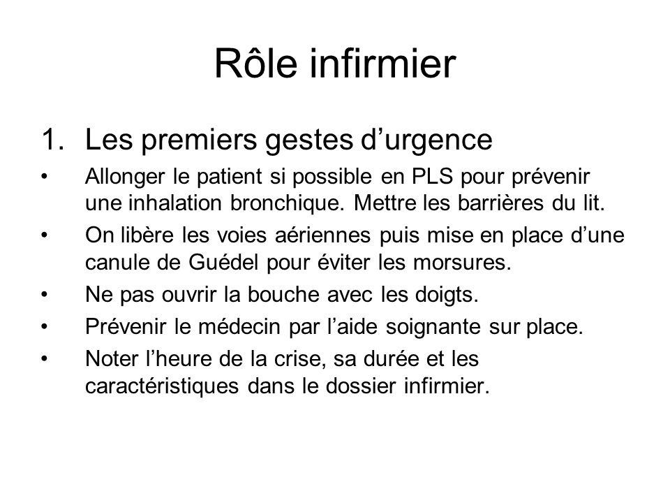 Rôle infirmier 1.Les premiers gestes durgence Allonger le patient si possible en PLS pour prévenir une inhalation bronchique. Mettre les barrières du