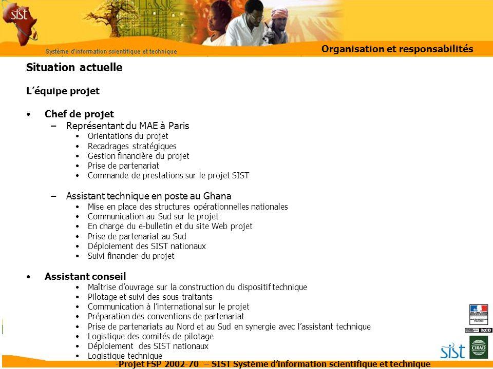 -Projet FSP 2002-70 – SIST Système dinformation scientifique et technique Situation actuelle Léquipe projet Chef de projet –Représentant du MAE à Pari