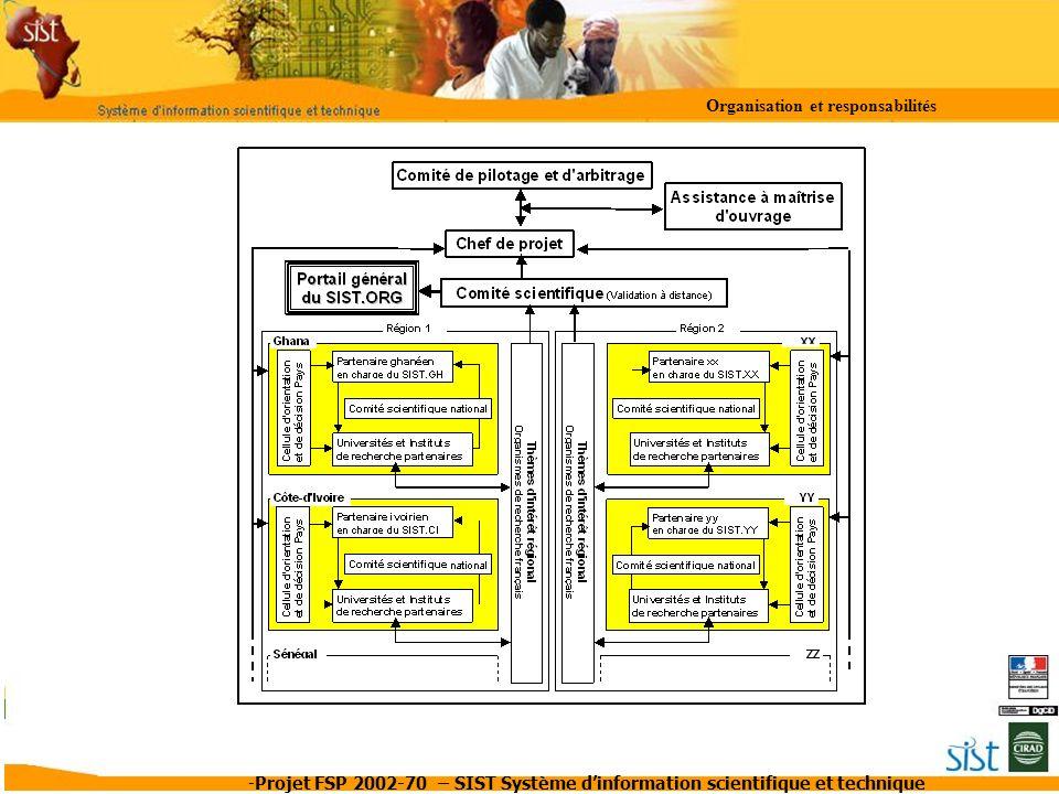 -Projet FSP 2002-70 – SIST Système dinformation scientifique et technique Organisation et responsabilités