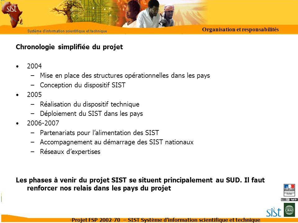 -Projet FSP 2002-70 – SIST Système dinformation scientifique et technique Chronologie simplifiée du projet 2004 –Mise en place des structures opératio