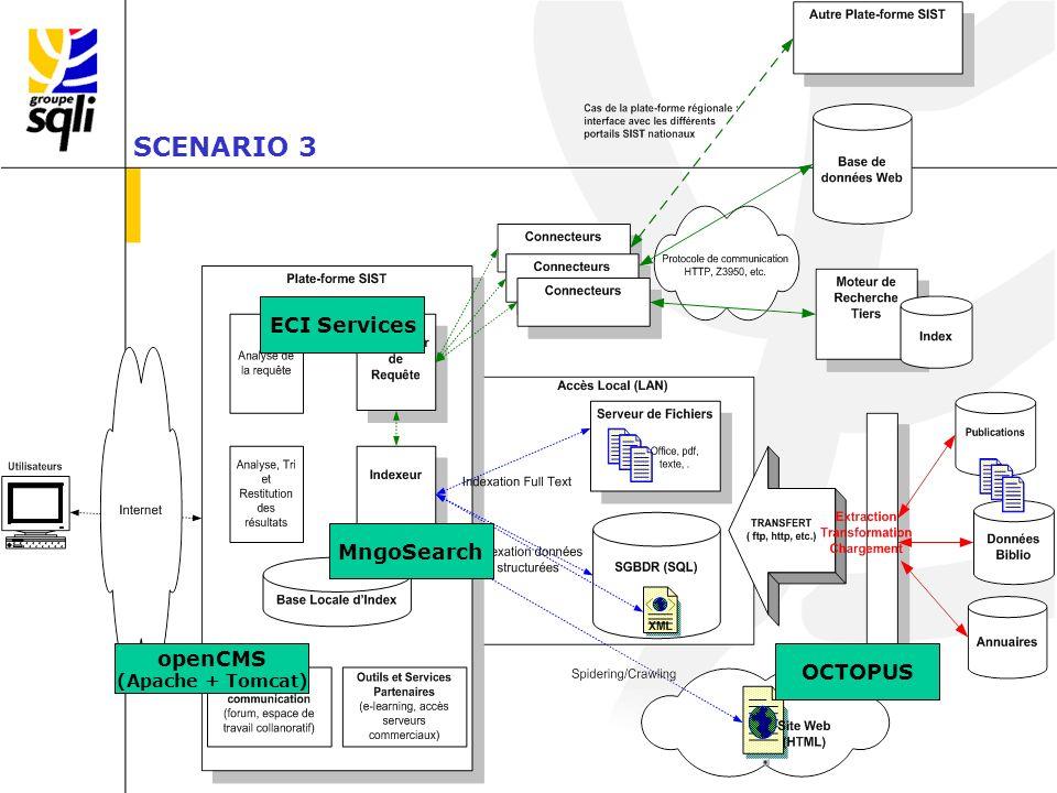 SCENARIO 3 OCTOPUS openCMS (Apache + Tomcat) MngoSearch ECI Services