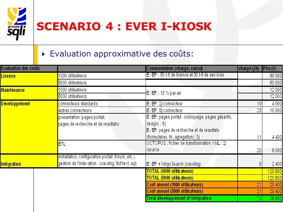 SCENARIO 4 : EVER I-KIOSK Evaluation approximative des coûts: