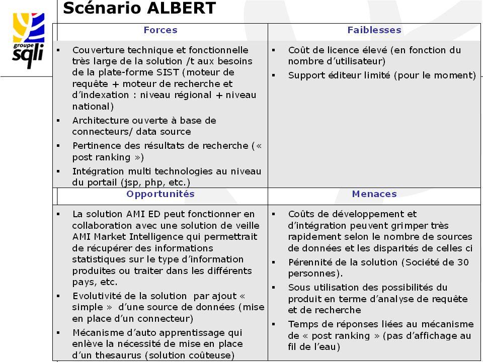 Scénario ALBERT