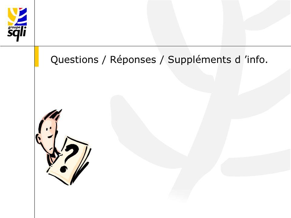 Questions / Réponses / Suppléments d info.
