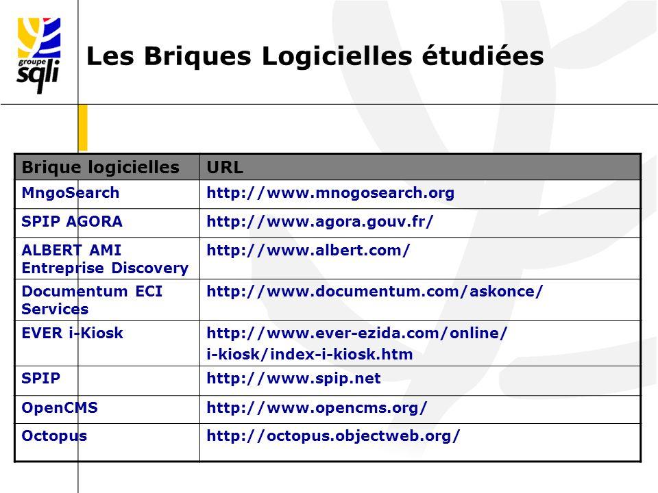 Les Briques Logicielles étudiées Brique logiciellesURL MngoSearchhttp://www.mnogosearch.org SPIP AGORAhttp://www.agora.gouv.fr/ ALBERT AMI Entreprise Discovery http://www.albert.com/ Documentum ECI Services http://www.documentum.com/askonce/ EVER i-Kioskhttp://www.ever-ezida.com/online/ i-kiosk/index-i-kiosk.htm SPIPhttp://www.spip.net OpenCMShttp://www.opencms.org/ Octopushttp://octopus.objectweb.org/