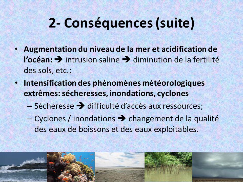 2- Conséquences (suite) Modification spatiotemporelle de la précipitation: -Insuffisance de pluies dans certaines régions; -Inondations destructives d