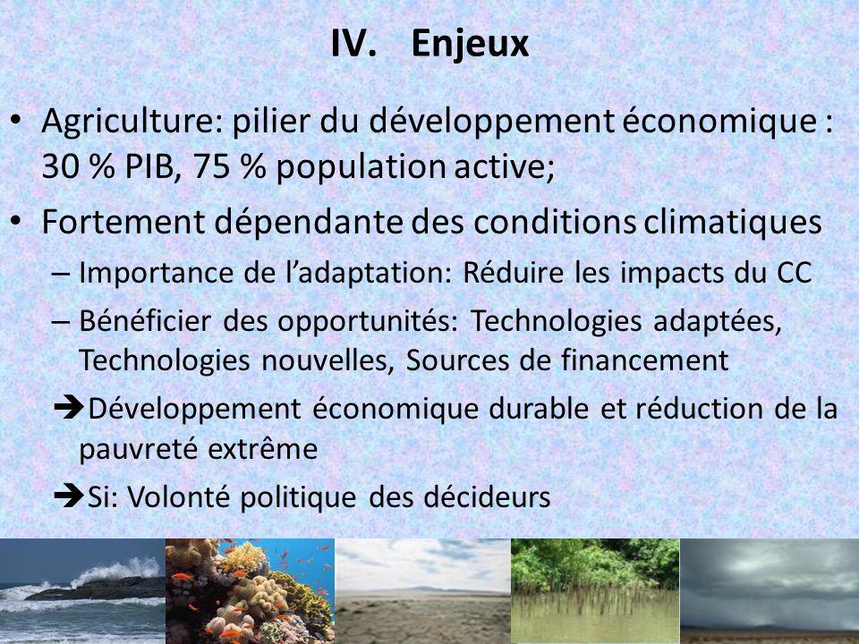 III.Quentend-on par Adaptation au CC? Initiatives et mesures prises pour réduire la vulnérabilité des systèmes naturels et humains aux effets du CC; M