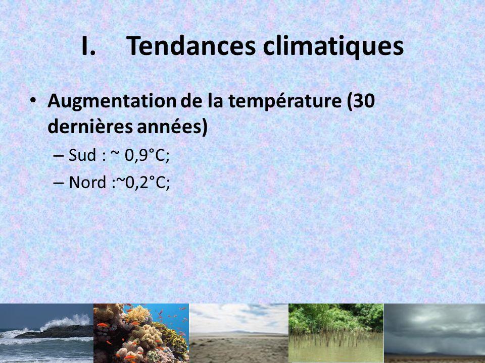SOMMAIRE I. Tendances des paramètres climatiques II. Impacts du CC III. Adaptation IV. Enjeux V. Réalisations VI. Projets concrets