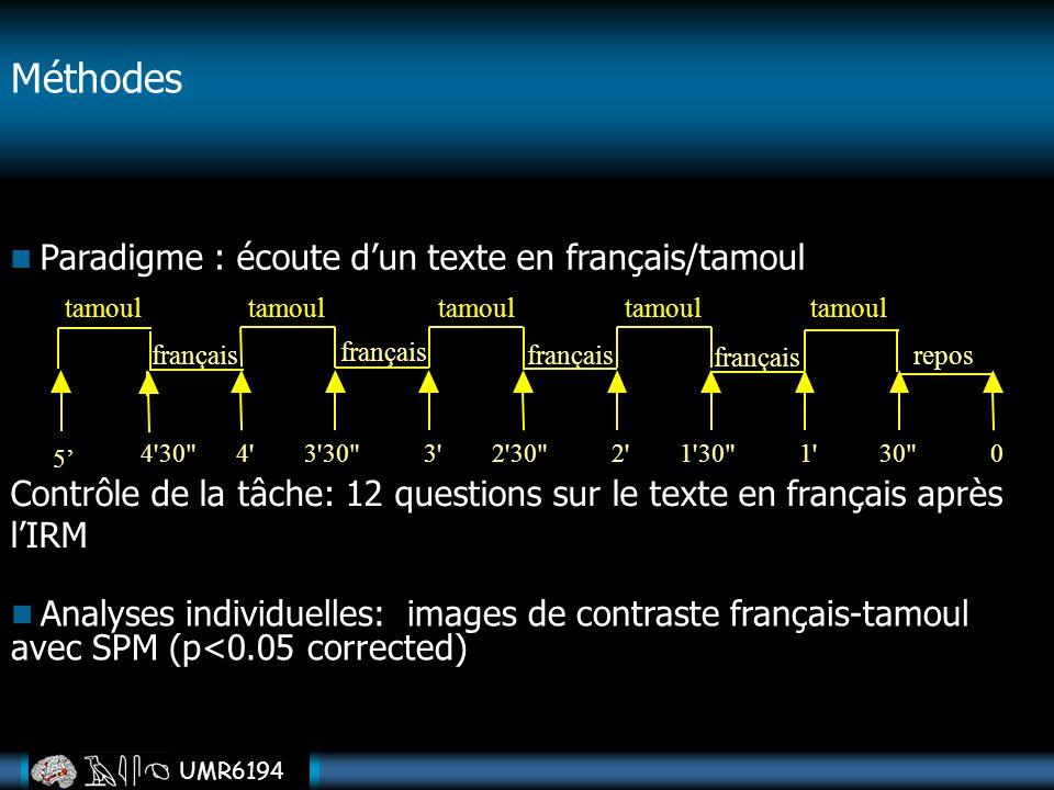 UMR6194 Méthodes Analyses individuelles: images de contraste français-tamoul avec SPM (p<0.05 corrected) Paradigme : écoute dun texte en français/tamo