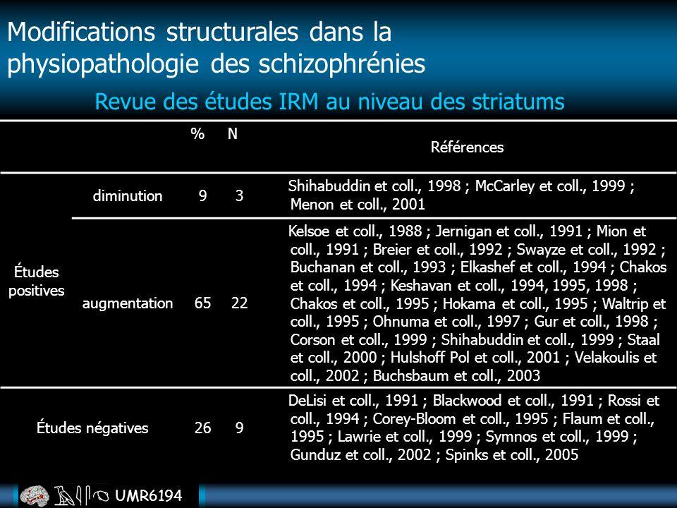 UMR6194 Modifications structurales dans la physiopathologie des schizophrénies %N Références Études positives diminution93 Shihabuddin et coll., 1998