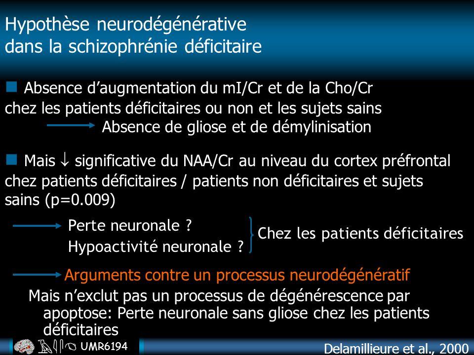 UMR6194 Perte neuronale ? Hypoactivité neuronale ? Chez les patients déficitaires Arguments contre un processus neurodégénératif Mais nexclut pas un p