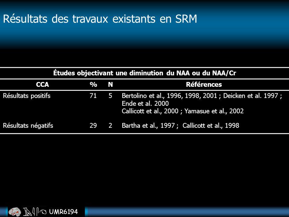 UMR6194 Études objectivant une diminution du NAA ou du NAA/Cr CCA%NRéférences Résultats positifs715Bertolino et al., 1996, 1998, 2001 ; Deicken et al.
