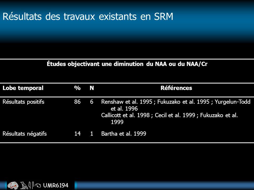 UMR6194 Études objectivant une diminution du NAA ou du NAA/Cr Lobe temporal%NRéférences Résultats positifs866 Renshaw et al. 1995 ; Fukuzako et al. 19