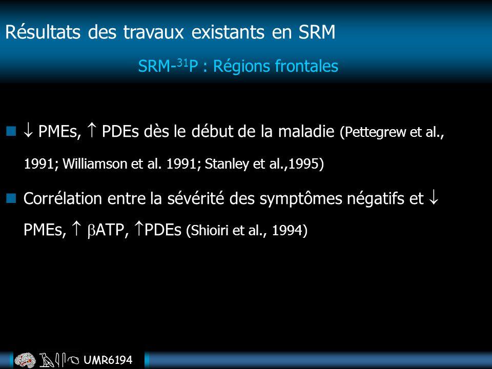 UMR6194 PMEs, PDEs dès le début de la maladie (Pettegrew et al., 1991; Williamson et al. 1991; Stanley et al.,1995) Corrélation entre la sévérité des