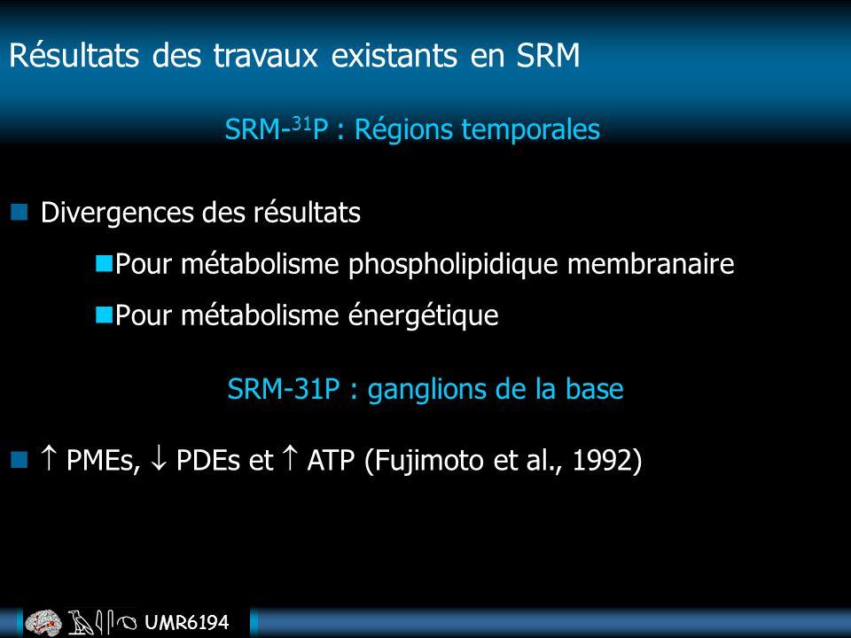 UMR6194 Divergences des résultats Pour métabolisme phospholipidique membranaire Pour métabolisme énergétique SRM- 31 P : Régions temporales PMEs, PDEs