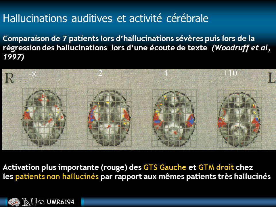 UMR6194 Comparaison de 7 patients lors dhallucinations sévères puis lors de la régression des hallucinations lors dune écoute de texte (Woodruff et al