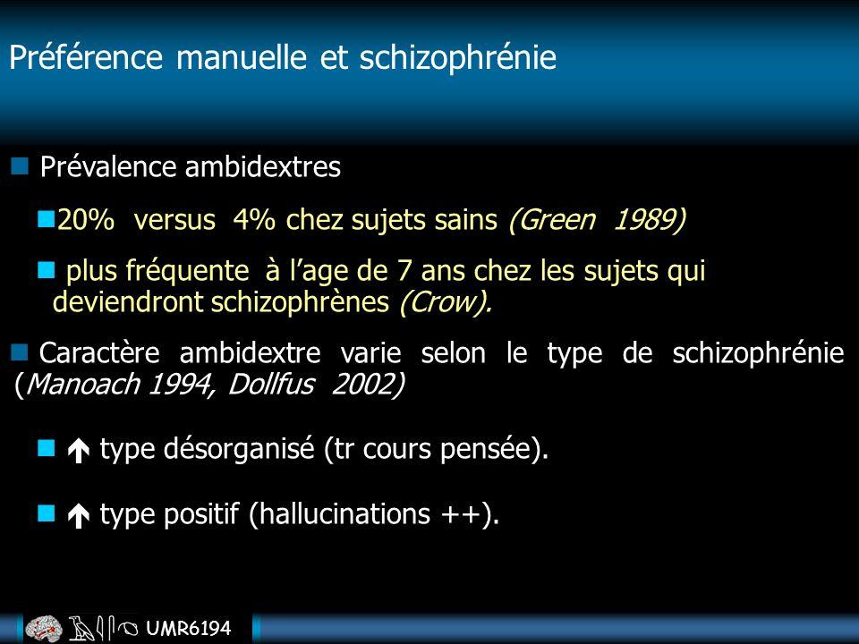 UMR6194 Prévalence ambidextres 20% versus 4% chez sujets sains (Green 1989) plus fréquente à lage de 7 ans chez les sujets qui deviendront schizophrèn